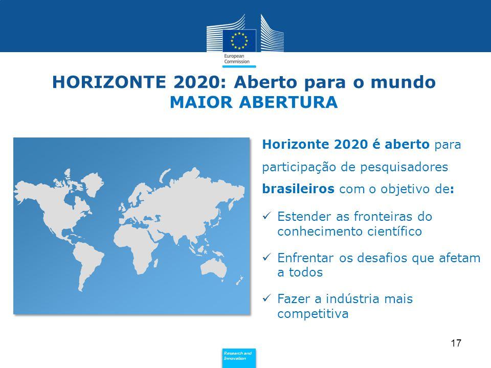 Policy Research and Innovation Research and Innovation HORIZONTE 2020: Aberto para o mundo MAIOR ABERTURA Horizonte 2020 é aberto para participação de