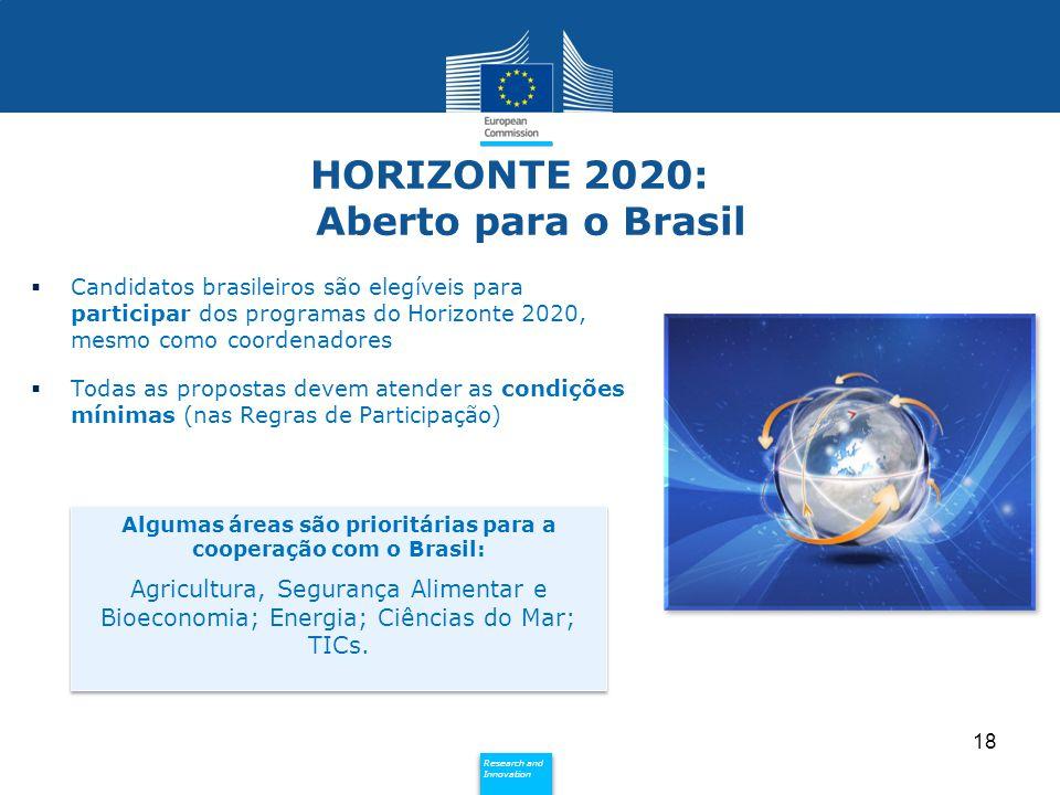 Policy Research and Innovation Research and Innovation HORIZONTE 2020: Aberto para o Brasil  Candidatos brasileiros são elegíveis para participar dos