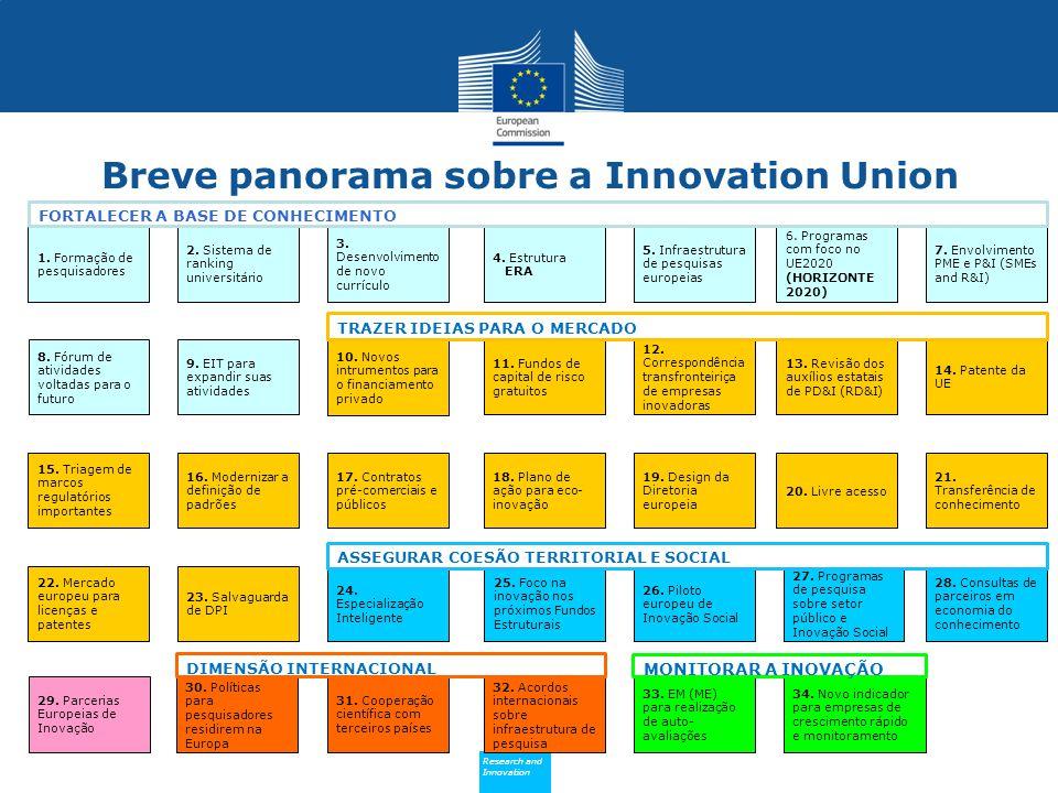 Research and Innovation Research and Innovation Breve panorama sobre a Innovation Union 1. Formação de pesquisadores 5. Infraestrutura de pesquisas eu