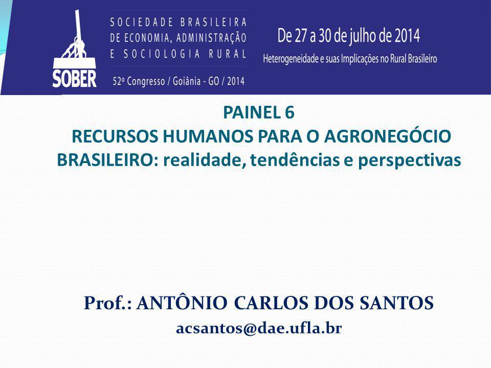 PAINEL 6 RECURSOS HUMANOS PARA O AGRONEGÓCIO BRASILEIRO: realidade, tendências e perspectivas Prof.: ANTÔNIO CARLOS DOS SANTOS acsantos@dae.ufla.br