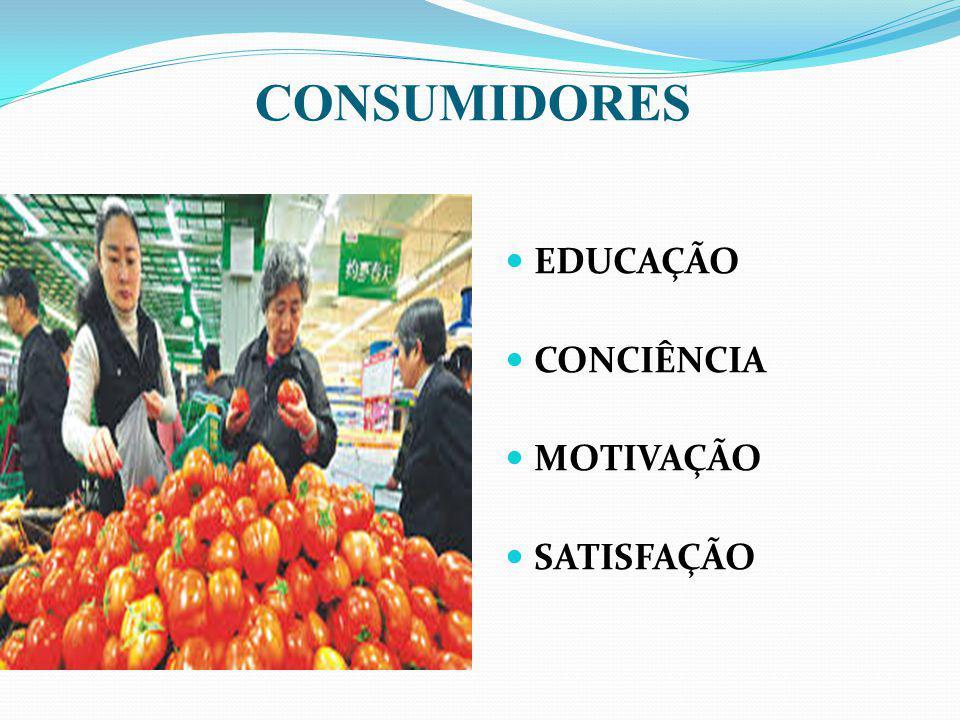 CONSUMIDORES EDUCAÇÃO CONCIÊNCIA MOTIVAÇÃO SATISFAÇÃO