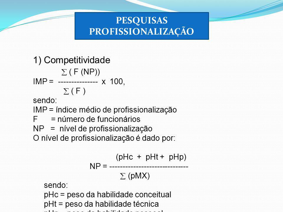 1) Competitividade  ( F (NP)) IMP = --------------- x 100,  ( F ) sendo: IMP = índice médio de profissionalização F = número de funcionários NP = ní