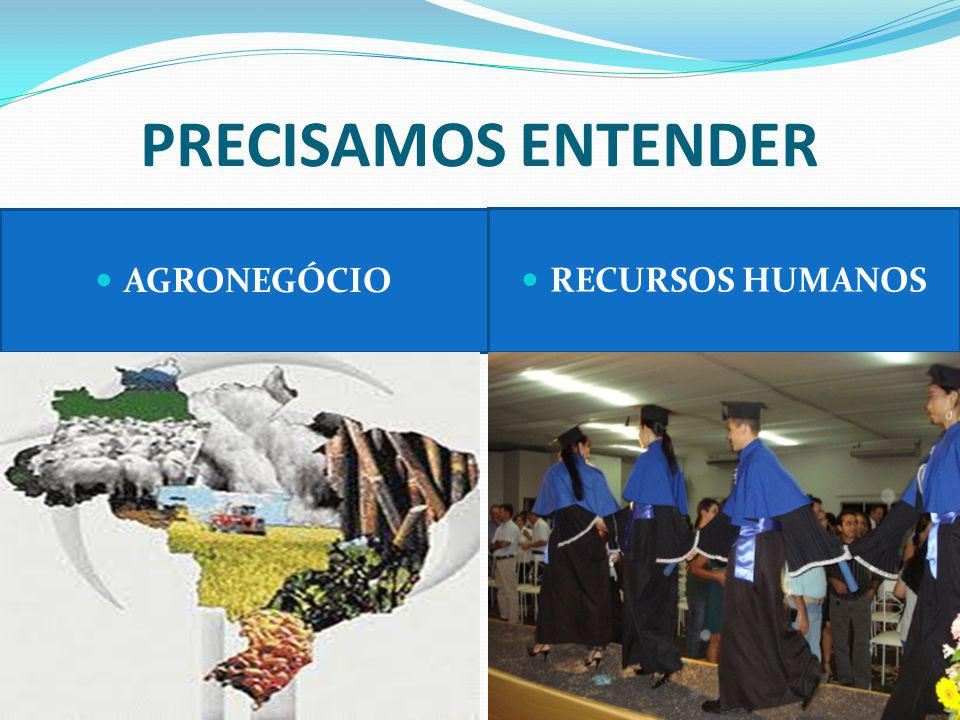 PRECISAMOS ENTENDER RECURSOS HUMANOS AGRONEGÓCIO