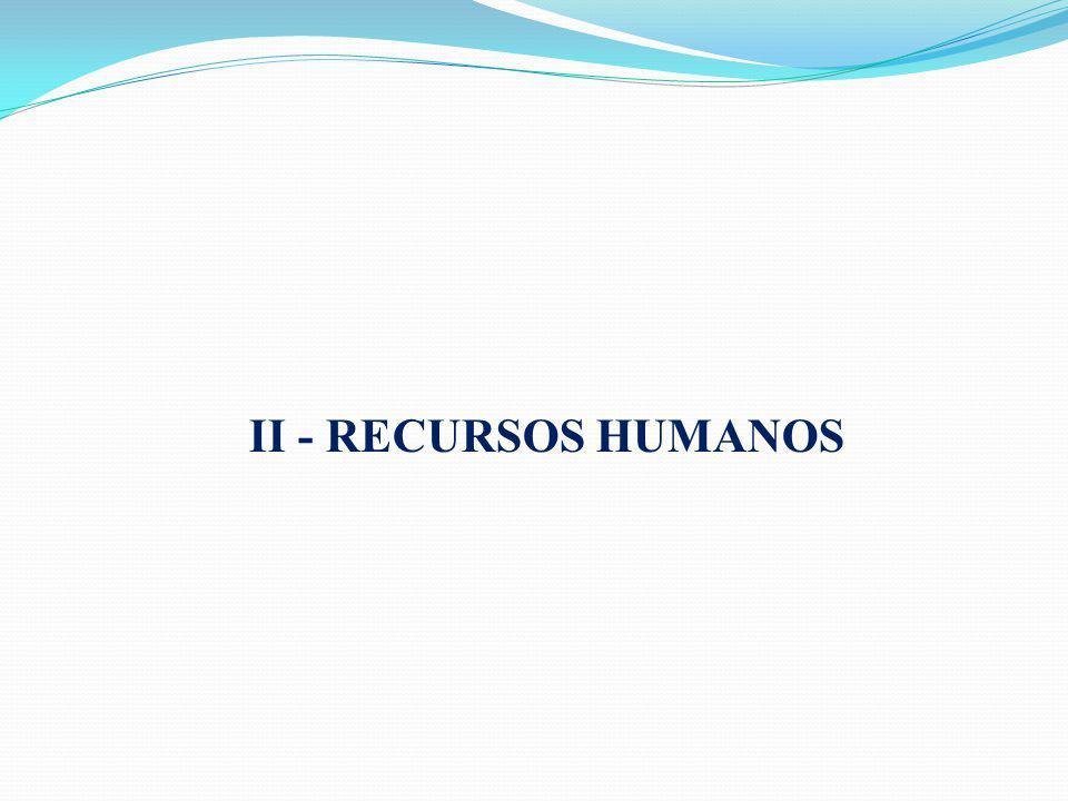 II - RECURSOS HUMANOS