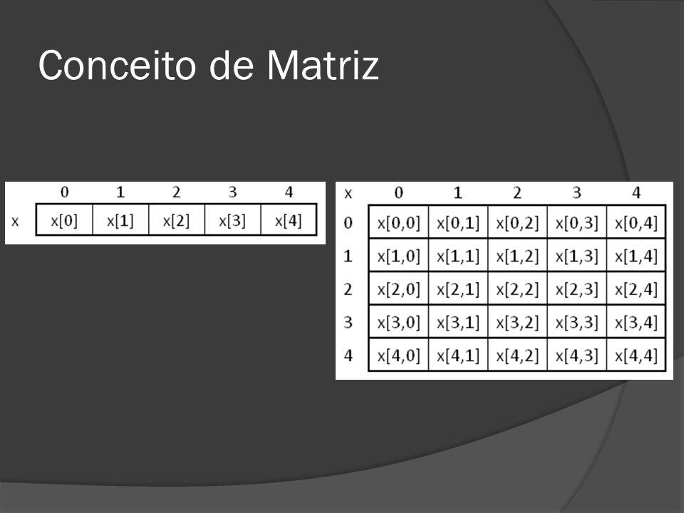 Matriz Estática  Uma matriz estática é um vetor estático de 2 dimensões: N de altura M de largura  Por isso dizemos que a matriz tem dimensões NxM  Logo, tem N x M elementos  Assim como nos vetores estáticos: É necesśario conhecer as dimensões antes de usar Não possuem métodos de inserção, remoção, etc