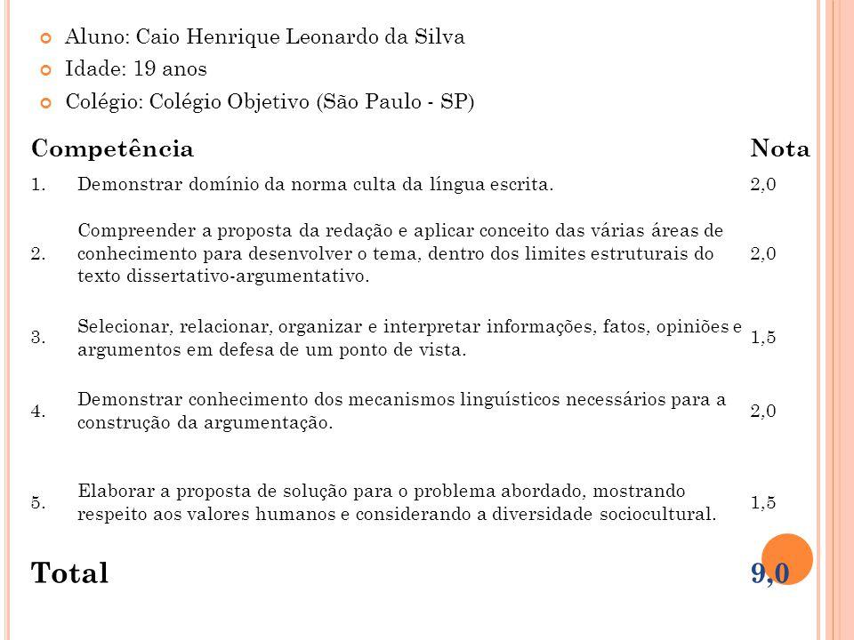 Aluno: Caio Henrique Leonardo da Silva Idade: 19 anos Colégio: Colégio Objetivo (São Paulo - SP) CompetênciaNota 1.Demonstrar domínio da norma culta d