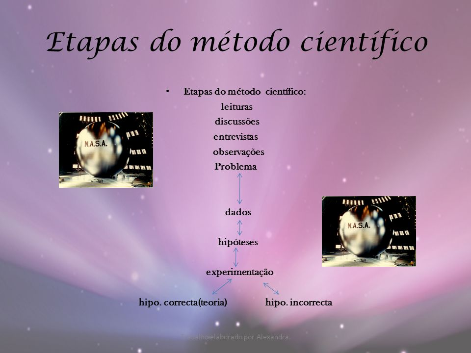 Etapas do método científico Etapas do método científico: leituras discussões entrevistas observações Problema dados hipóteses experimentação hipo. cor