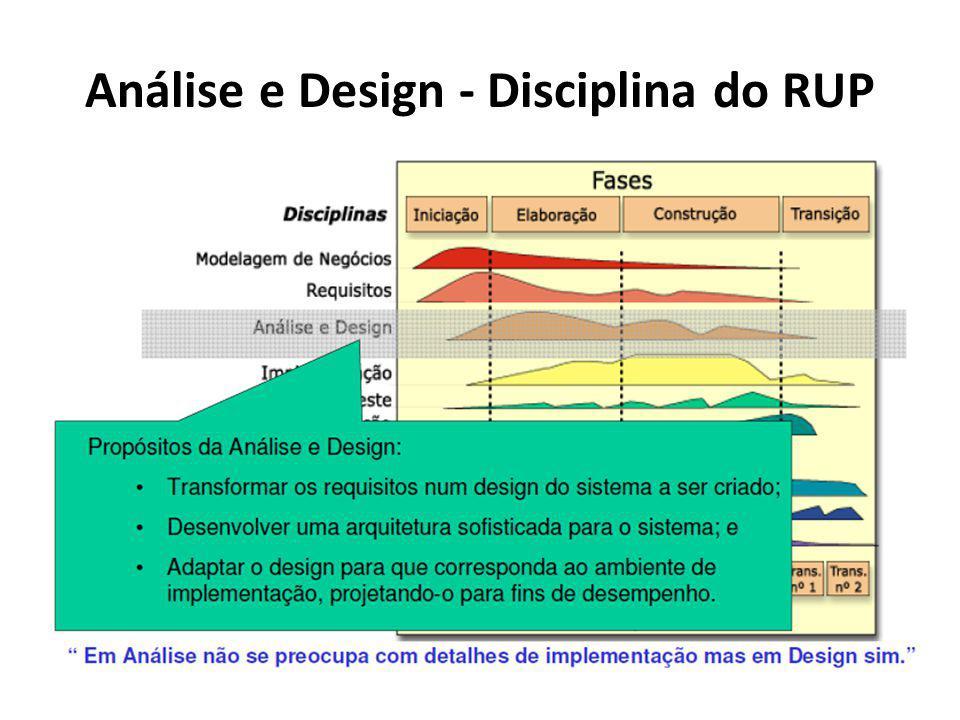 Análise e Design - Disciplina do RUP