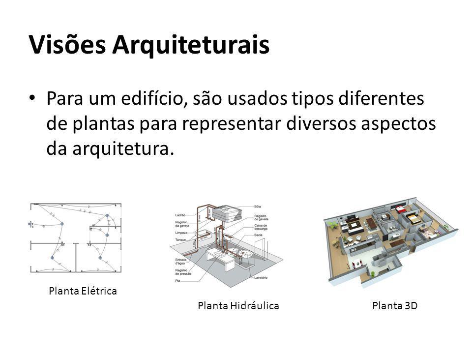 Visões Arquiteturais Para um edifício, são usados tipos diferentes de plantas para representar diversos aspectos da arquitetura. Planta Elétrica Plant