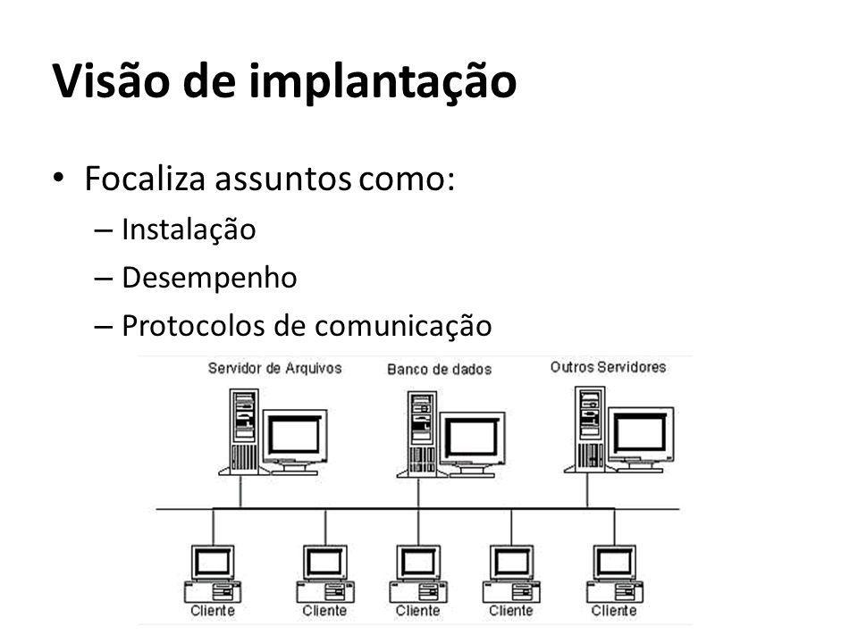 Visão de implantação Focaliza assuntos como: – Instalação – Desempenho – Protocolos de comunicação