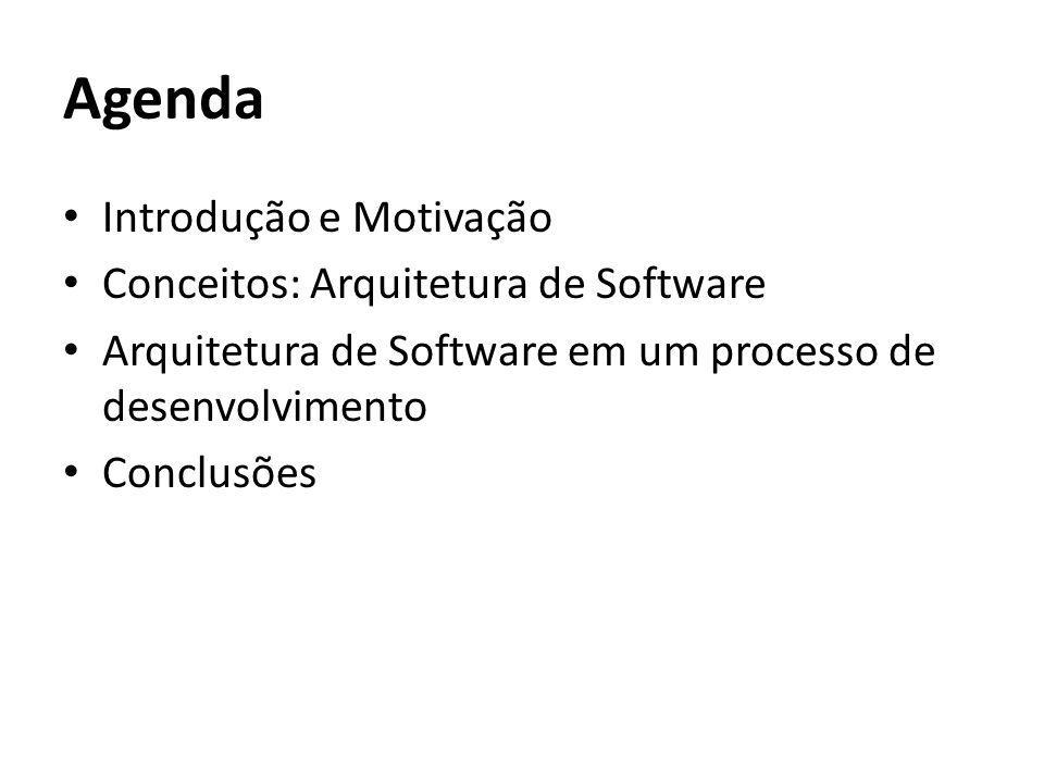 Agenda Introdução e Motivação Conceitos: Arquitetura de Software Arquitetura de Software em um processo de desenvolvimento Conclusões