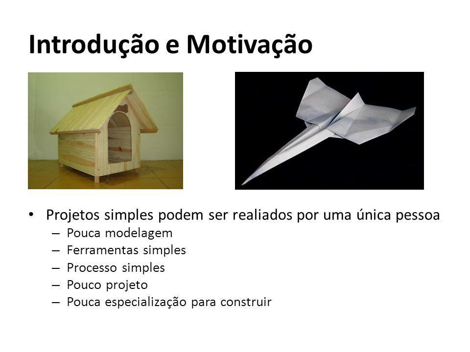 Projetos simples podem ser realiados por uma única pessoa – Pouca modelagem – Ferramentas simples – Processo simples – Pouco projeto – Pouca especiali