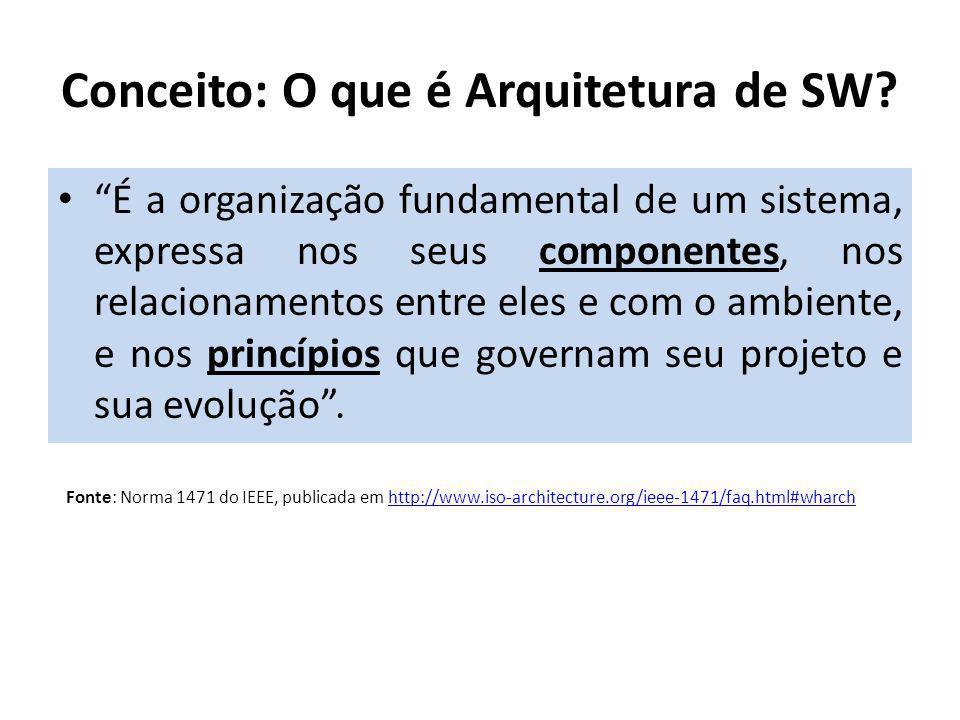 """Conceito: O que é Arquitetura de SW? """"É a organização fundamental de um sistema, expressa nos seus componentes, nos relacionamentos entre eles e com o"""