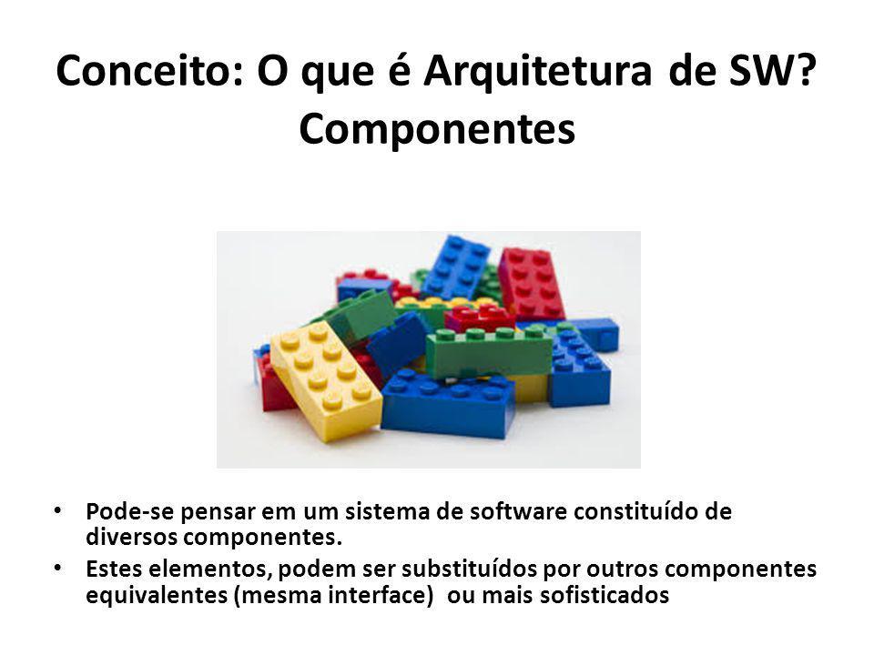 Conceito: O que é Arquitetura de SW? Componentes Pode-se pensar em um sistema de software constituído de diversos componentes. Estes elementos, podem