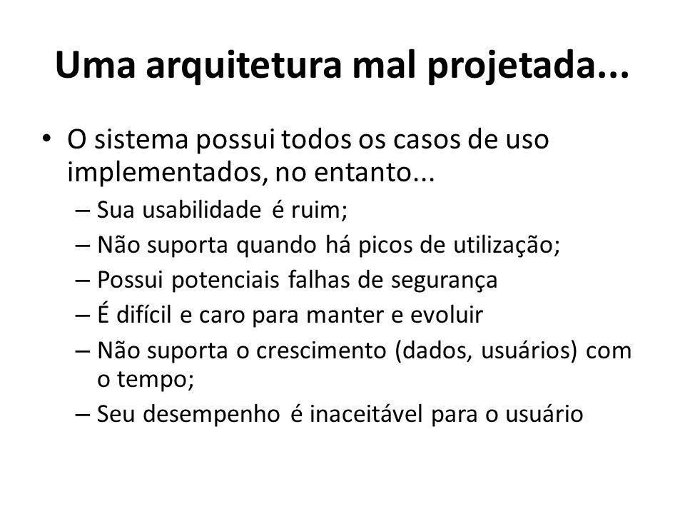 Uma arquitetura mal projetada... O sistema possui todos os casos de uso implementados, no entanto... – Sua usabilidade é ruim; – Não suporta quando há