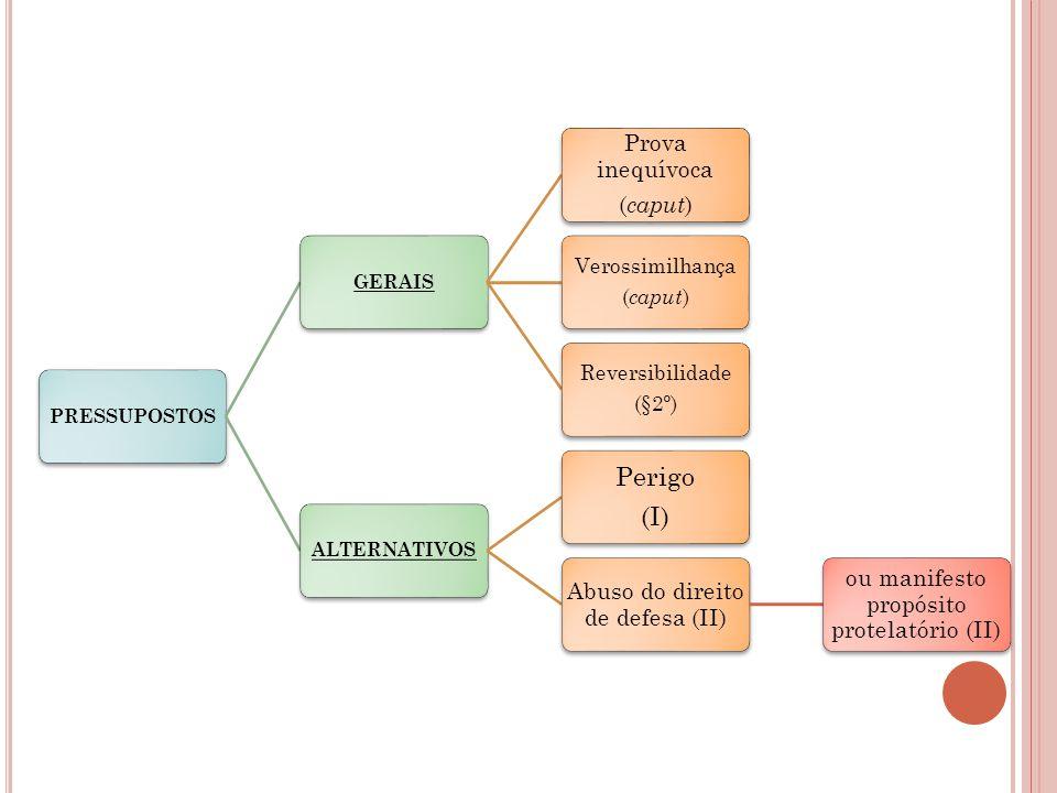 PRESSUPOSTOSGERAIS Prova inequívoca ( caput ) Verossimilhança ( caput ) Reversibilidade (§2º) ALTERNATIVOS Perigo (I) Abuso do direito de defesa (II)