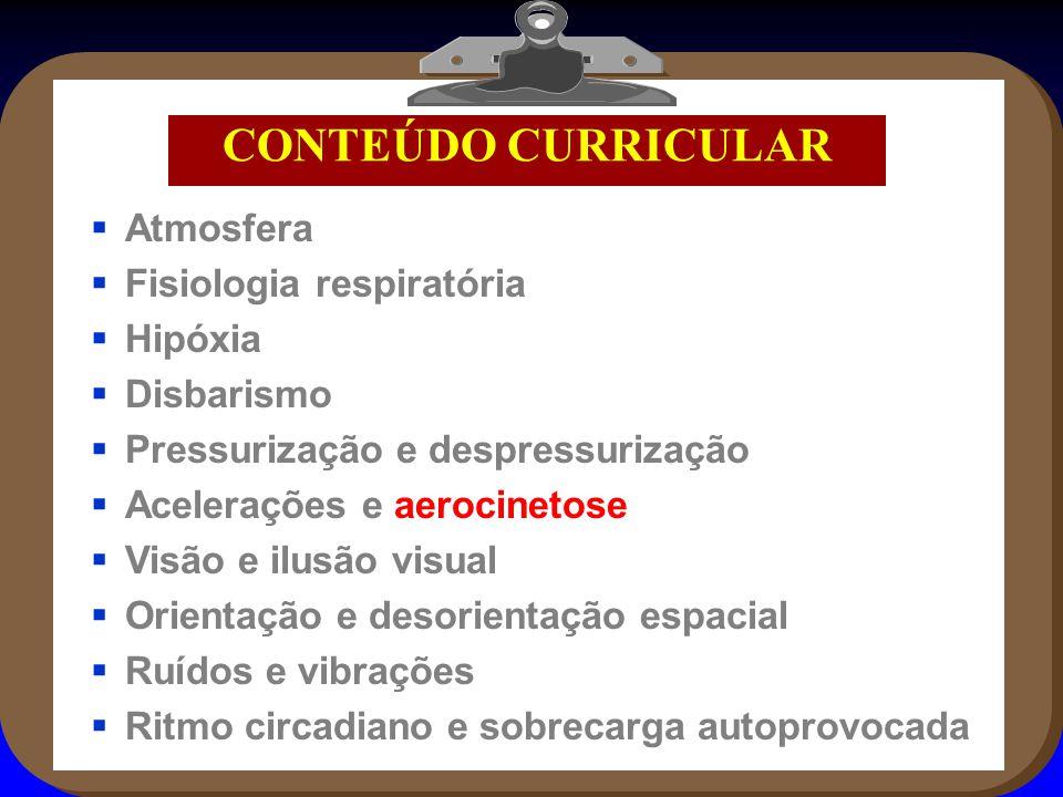 CONTEÚDO CURRICULAR   Atmosfera   Fisiologia respiratória   Hipóxia   Disbarismo   Pressurização e despressurização   Acelerações e aeroci