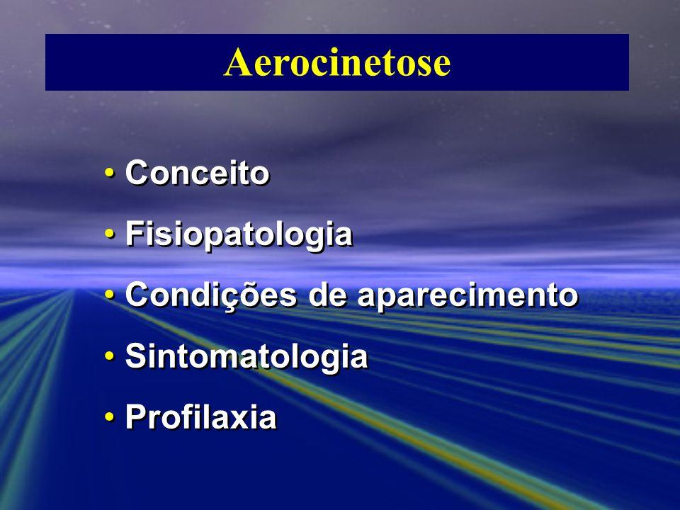 Conceito Fisiopatologia Condições de aparecimento Sintomatologia Profilaxia Conceito Fisiopatologia Condições de aparecimento Sintomatologia Profilaxi