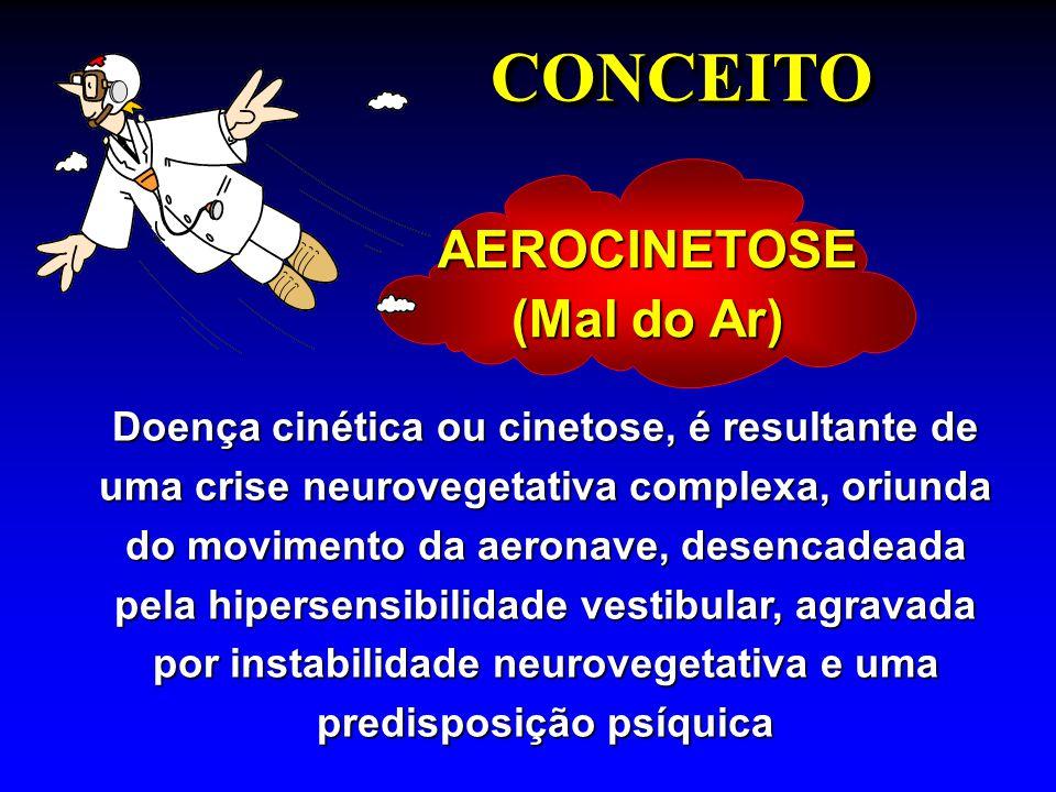 CONCEITOCONCEITO AEROCINETOSE (Mal do Ar) Doença cinética ou cinetose, é resultante de uma crise neurovegetativa complexa, oriunda do movimento da aer