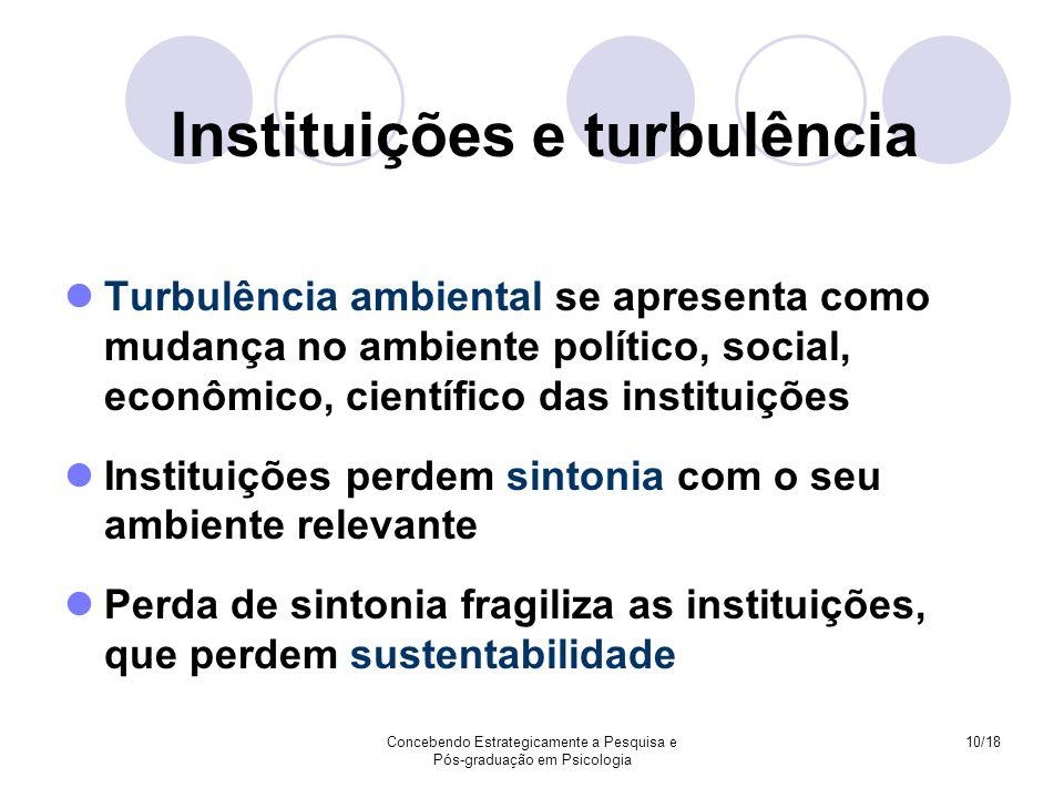 Concebendo Estrategicamente a Pesquisa e Pós-graduação em Psicologia 10/18 Instituições e turbulência Turbulência ambiental se apresenta como mudança