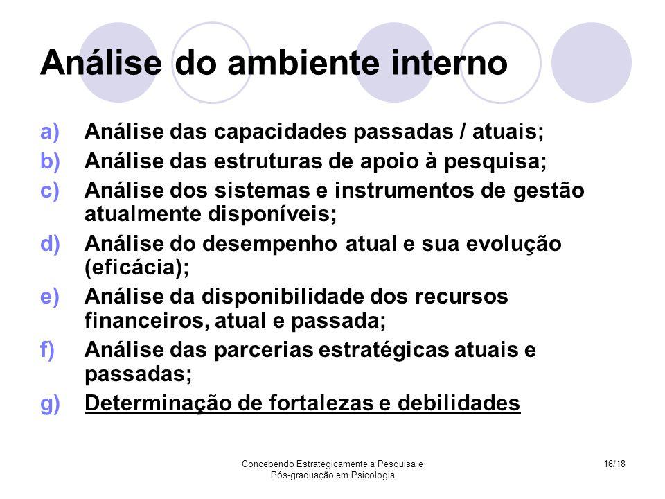 Concebendo Estrategicamente a Pesquisa e Pós-graduação em Psicologia 16/18 Análise do ambiente interno a)Análise das capacidades passadas / atuais; b)