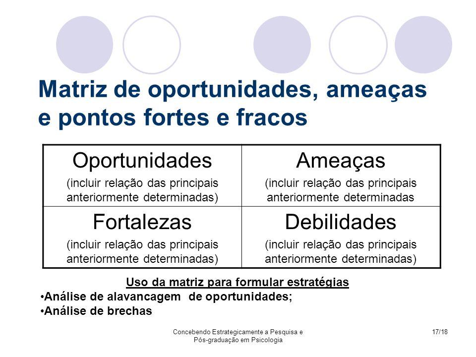 Concebendo Estrategicamente a Pesquisa e Pós-graduação em Psicologia 17/18 Matriz de oportunidades, ameaças e pontos fortes e fracos Oportunidades (in