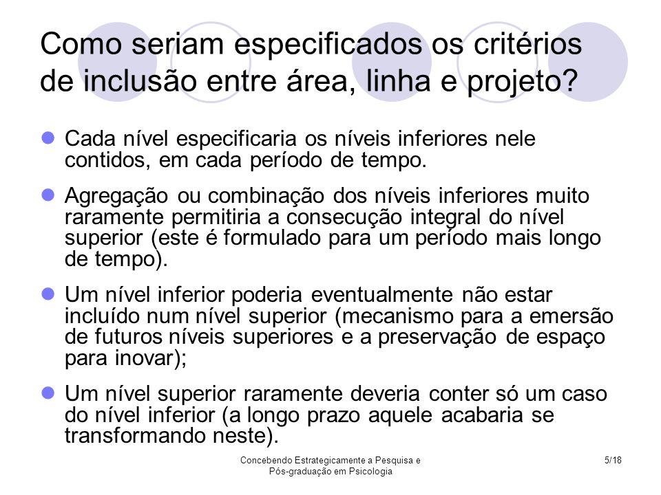 Concebendo Estrategicamente a Pesquisa e Pós-graduação em Psicologia 5/18 Como seriam especificados os critérios de inclusão entre área, linha e proje