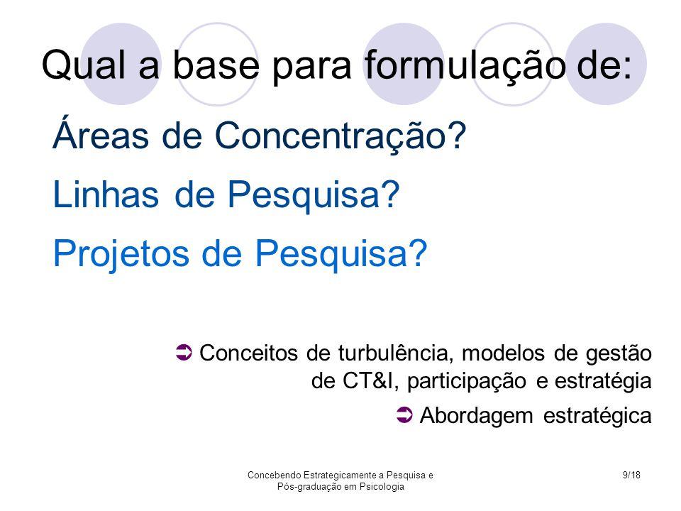 Concebendo Estrategicamente a Pesquisa e Pós-graduação em Psicologia 9/18 Áreas de Concentração? Linhas de Pesquisa? Projetos de Pesquisa? Qual a base