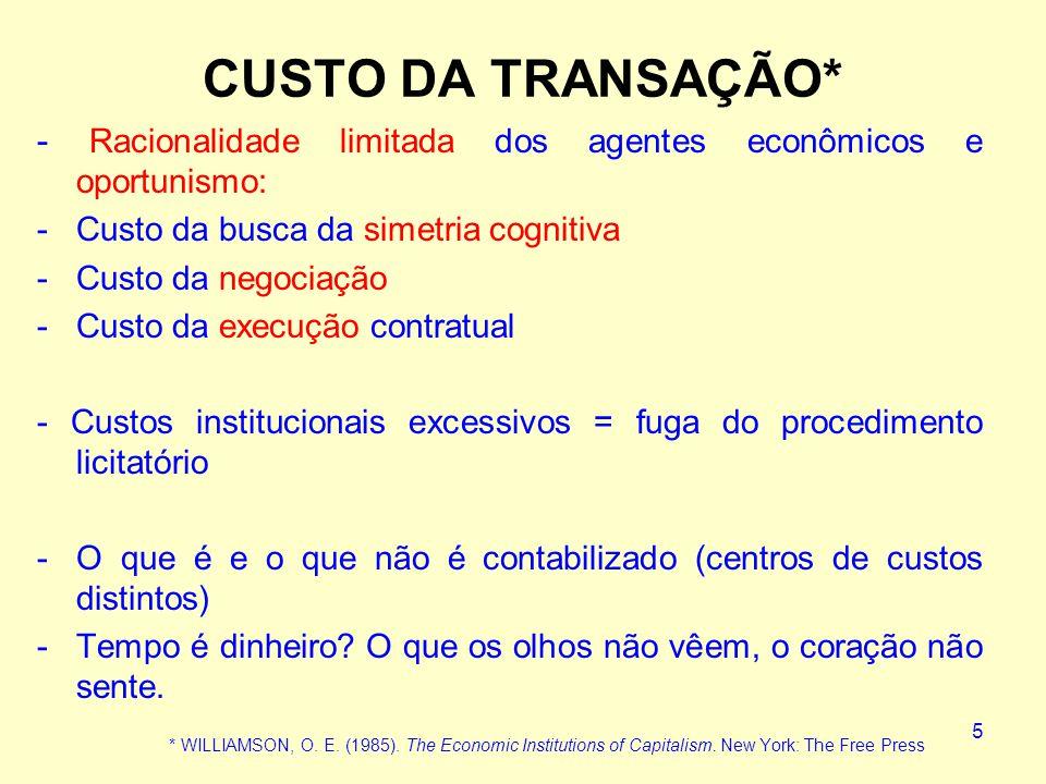 CUSTO DA TRANSAÇÃO* - Racionalidade limitada dos agentes econômicos e oportunismo: -Custo da busca da simetria cognitiva -Custo da negociação -Custo d
