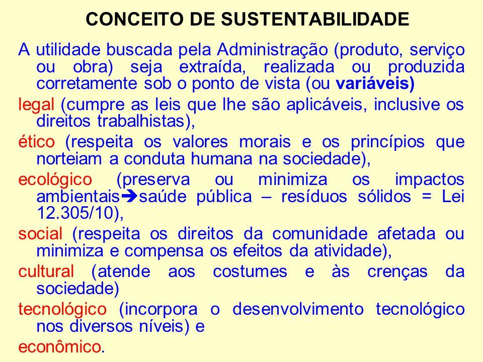 CONCEITO DE SUSTENTABILIDADE A utilidade buscada pela Administração (produto, serviço ou obra) seja extraída, realizada ou produzida corretamente sob