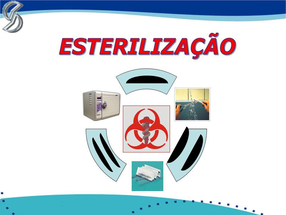 Limpeza e Desinfecção Processo