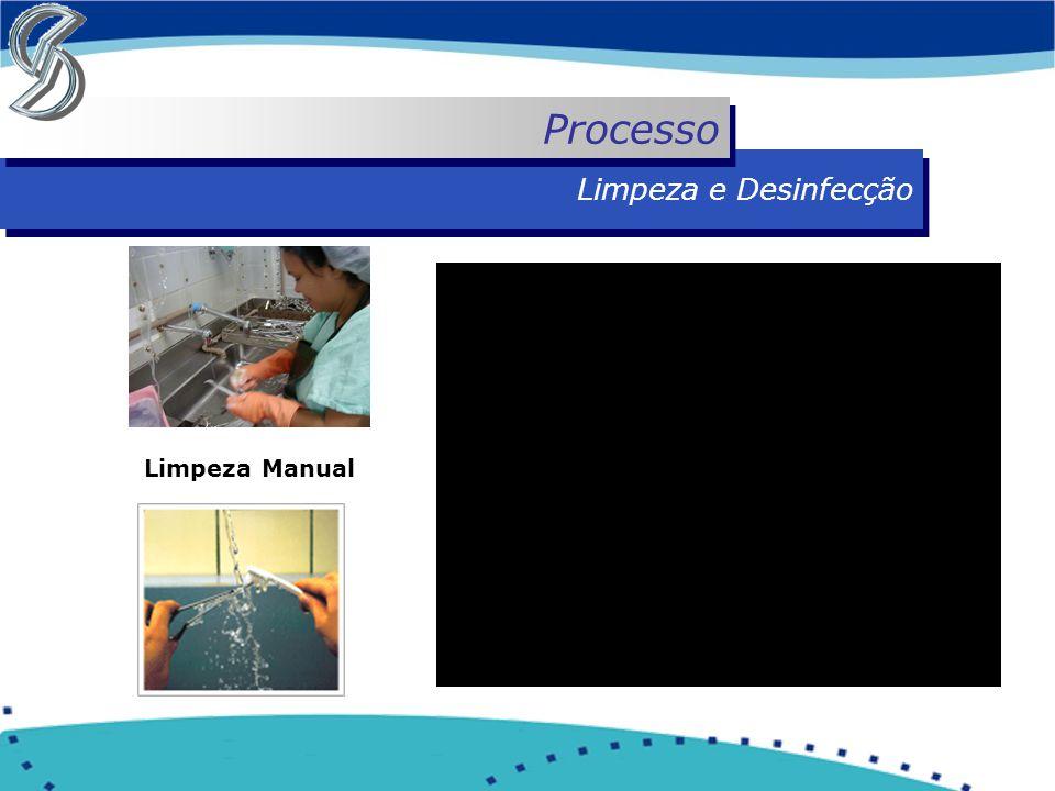Limpeza e Desinfecção Processo Limpeza Manual