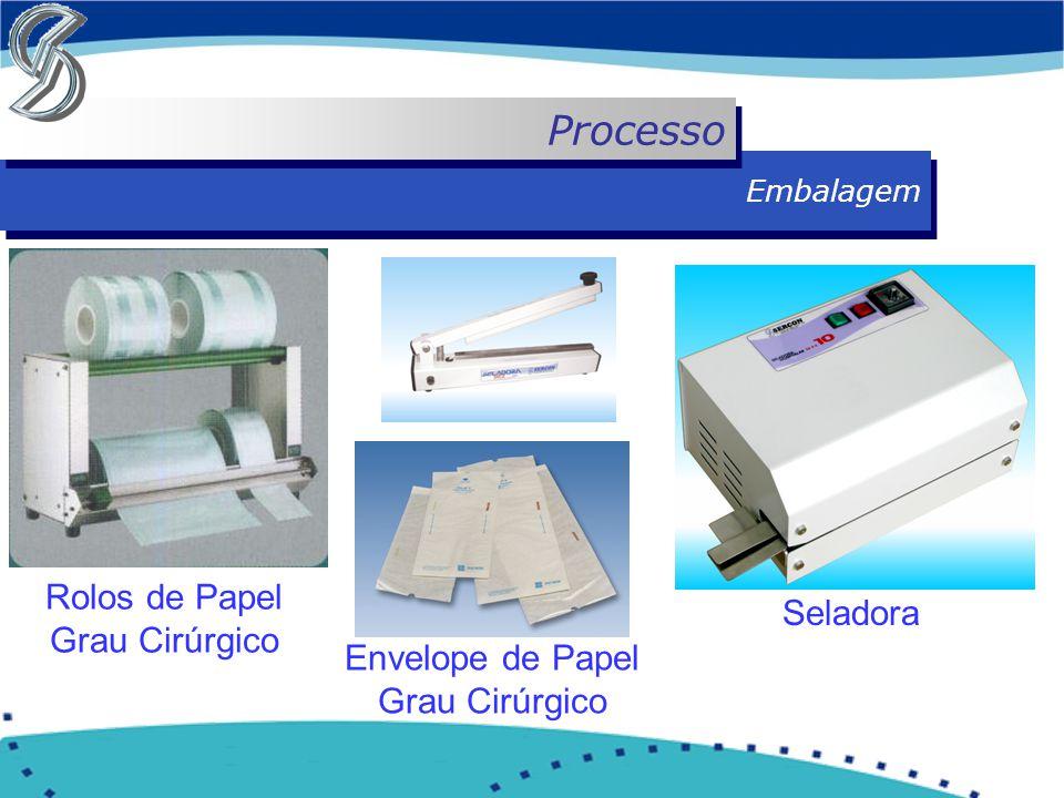 Embalagem Processo Rolos de Papel Grau Cirúrgico Envelope de Papel Grau Cirúrgico Seladora