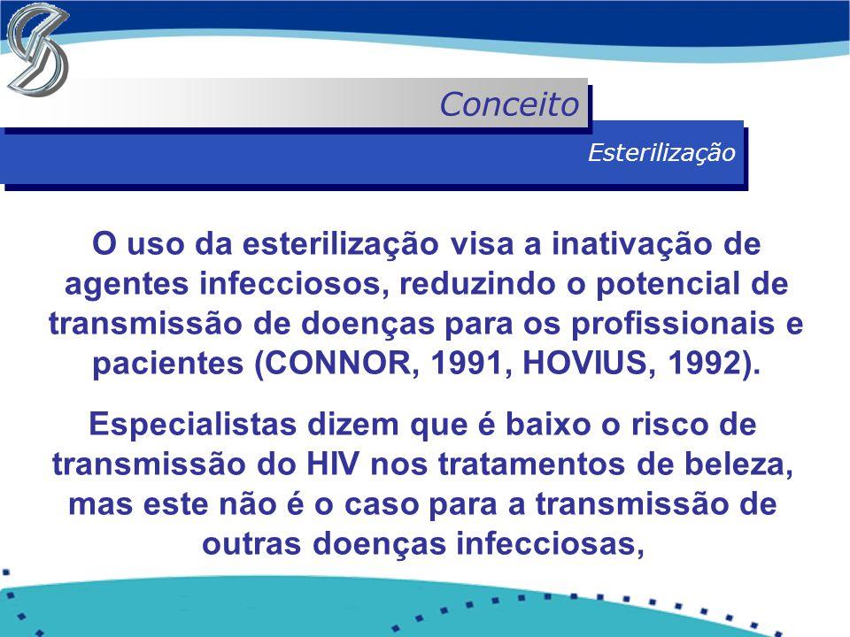 Esterilização Conceito O uso da esterilização visa a inativação de agentes infecciosos, reduzindo o potencial de transmissão de doenças para os profis