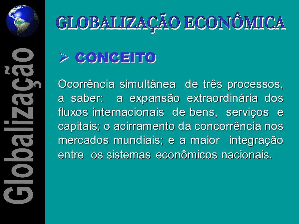 Economista, Professor da UNAMA da disciplina Economia Internacional, Coordenador do Curso de Ciências Econômicas e Doutorando em Ciências Empresariais