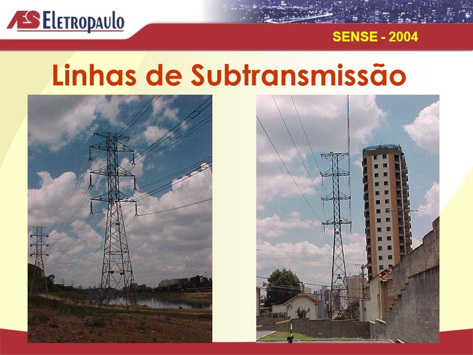 SENSE - 2004 Linhas de Subtransmissão