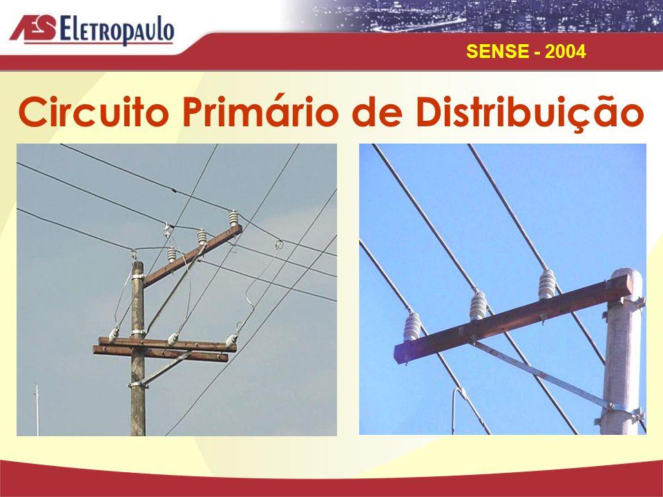 SENSE - 2004 Circuito Primário de Distribuição