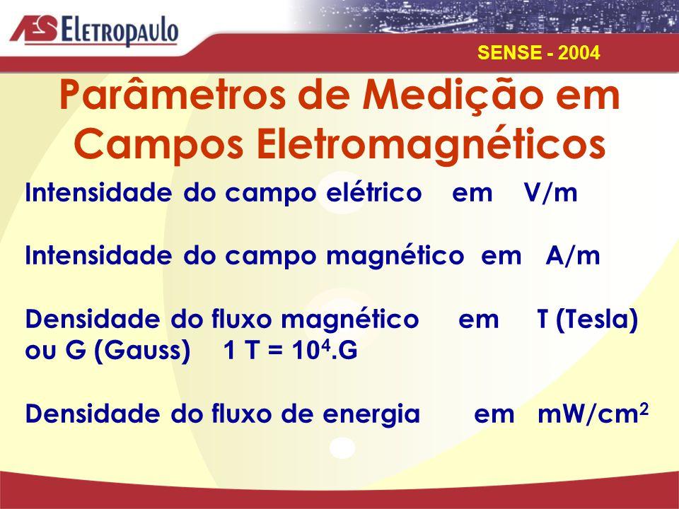 SENSE - 2004 Parâmetros de Medição em Campos Eletromagnéticos Intensidade do campo elétrico em V/m Intensidade do campo magnético em A/m Densidade do fluxo magnético em T (Tesla) ou G (Gauss) 1 T = 10 4.G Densidade do fluxo de energia em mW/cm 2