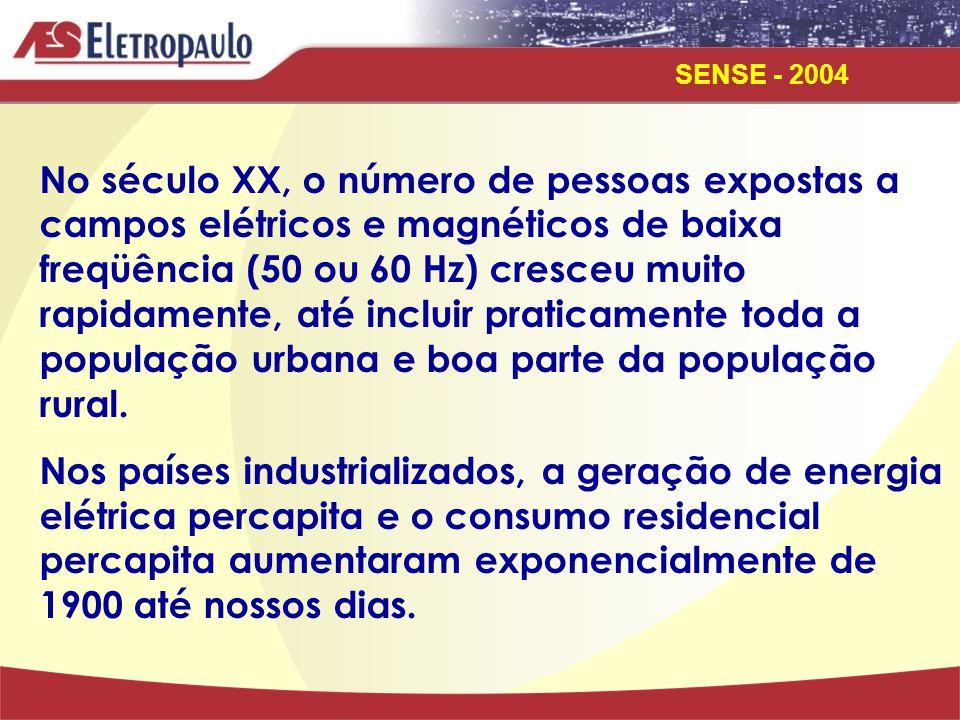 SENSE - 2004 No século XX, o número de pessoas expostas a campos elétricos e magnéticos de baixa freqüência (50 ou 60 Hz) cresceu muito rapidamente, até incluir praticamente toda a população urbana e boa parte da população rural.