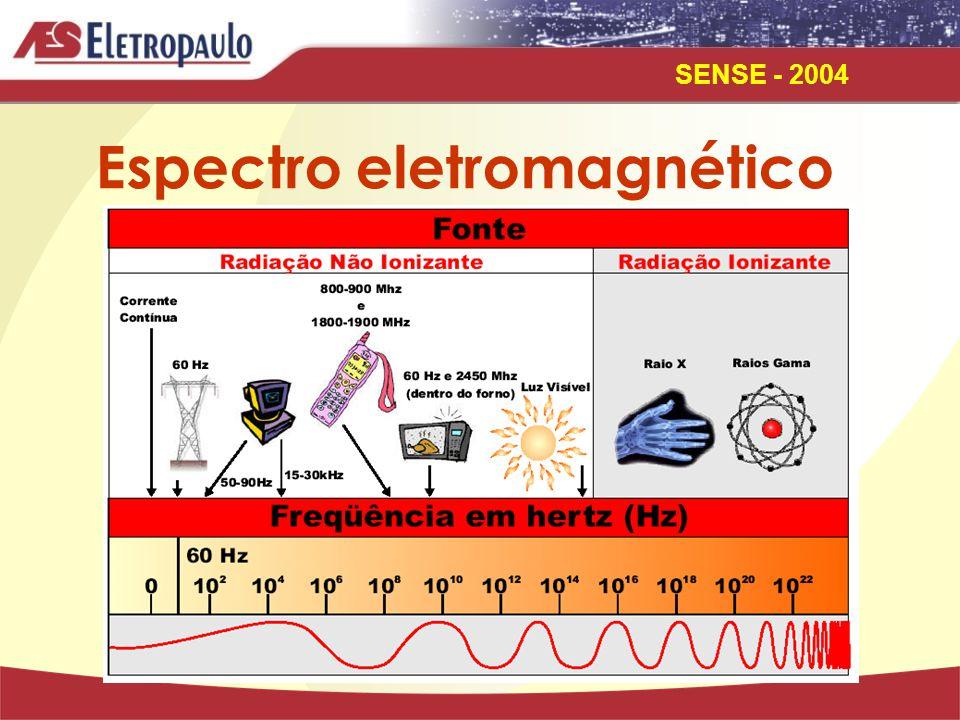 SENSE - 2004 Espectro eletromagnético