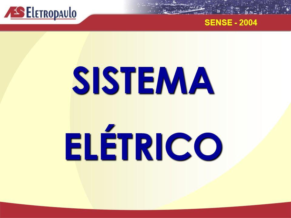 SENSE - 2004 SISTEMAELÉTRICO