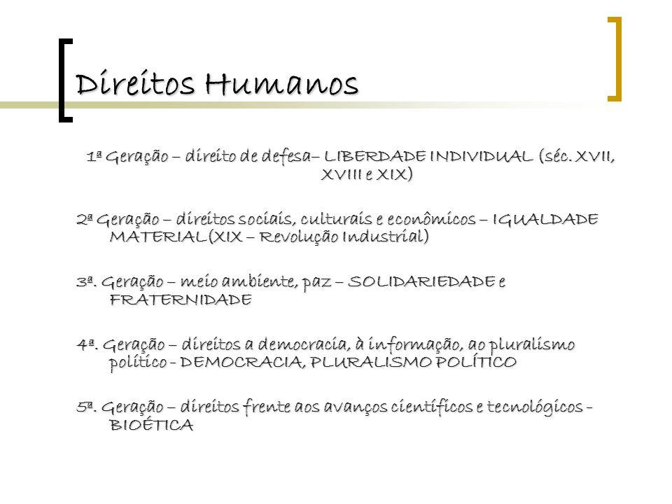 Direitos Humanos 1ª Geração – direito de defesa– LIBERDADE INDIVIDUAL (séc.