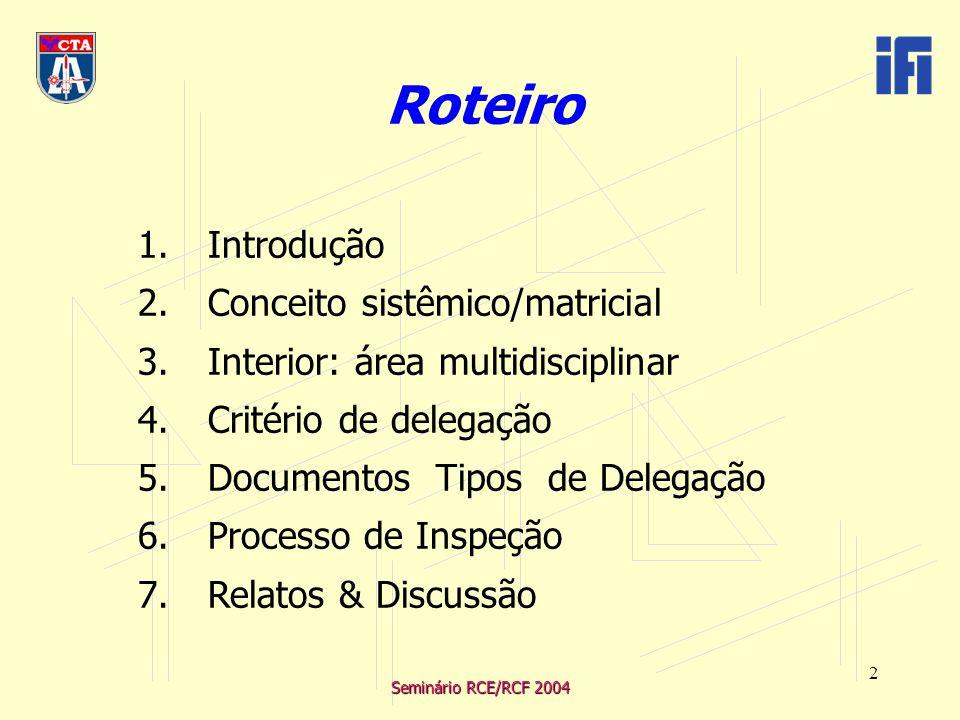 Seminário RCE/RCF 2004 2 Roteiro 1.Introdução 2.Conceito sistêmico/matricial 3.Interior: área multidisciplinar 4.Critério de delegação 5.Documentos Tipos de Delegação 6.Processo de Inspeção 7.Relatos & Discussão