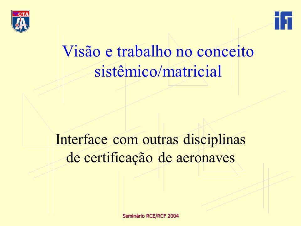 Seminário RCE/RCF 2004 15