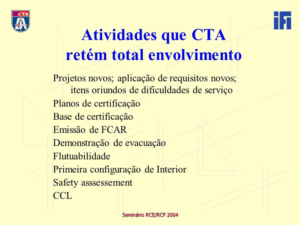 Seminário RCE/RCF 2004 7 Critério de delegação Tipos de RelatóriosTipos de delegação DescriçãoRecomendo aprovação Plano de certificaçãoNão delegado Substanciação -Análise -Ensaio -Combinação análise/ensaio Delegação caso a caso