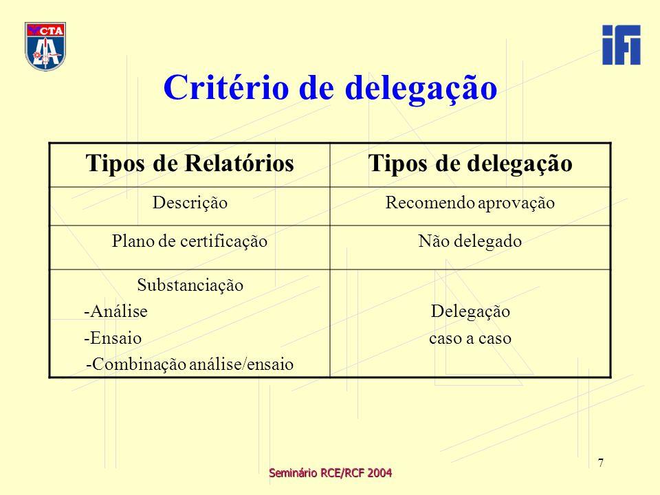 Seminário RCE/RCF 2004 18 Considerações sobre inspeção e testemunho de ensaio 1.A inspeção de conformidade tem, além de atestar que os CDP e instalações de ensaio, estão em conformidade com a especificação de projeto; 2.O seu registro permite: Em caso de aprovação, o processo utilizado para fabricação dos CDP servirá como base de referência para produção seriada e; Em caso de reprovação, o registro servirá como base de rastrebilidade para averiguar as possíveis falhas de projeto e/ou de fabricação.