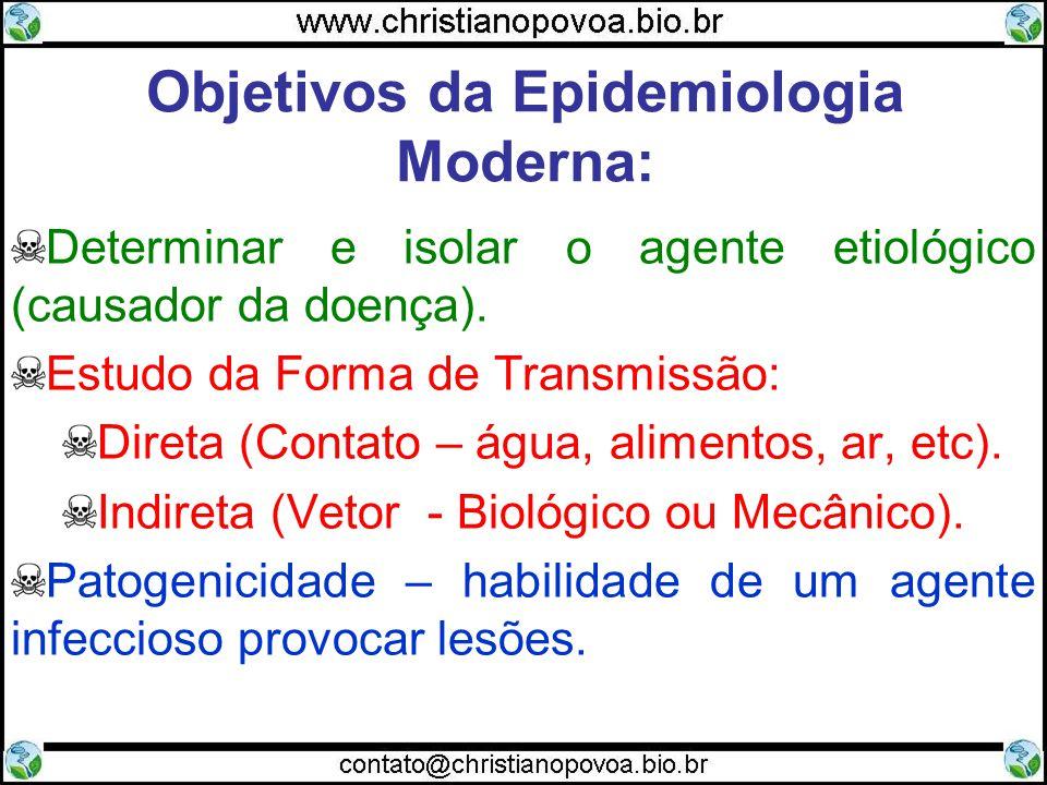 Objetivos da Epidemiologia Moderna: Determinar e isolar o agente etiológico (causador da doença).
