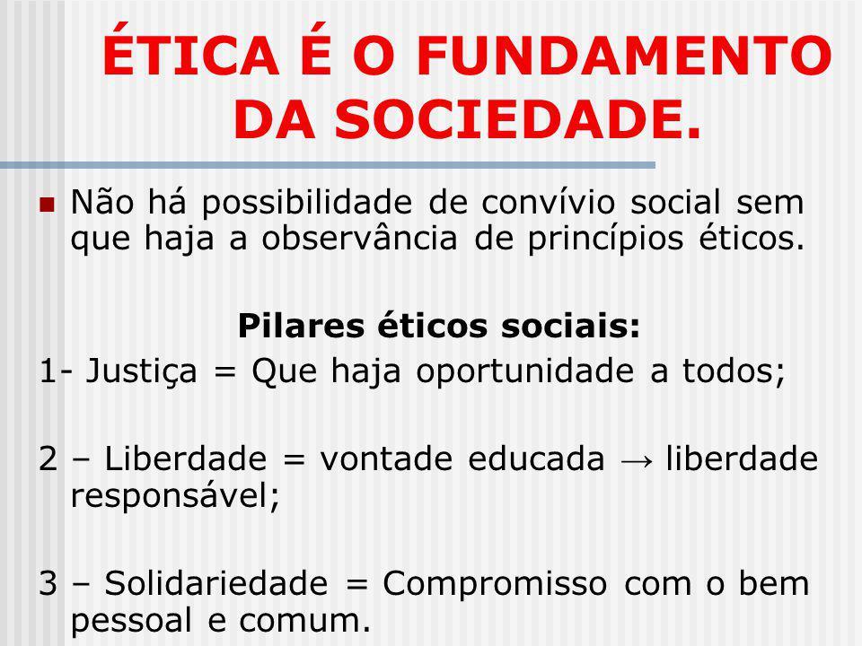 ÉTICA É O FUNDAMENTO DA SOCIEDADE. Não há possibilidade de convívio social sem que haja a observância de princípios éticos. Pilares éticos sociais: 1-
