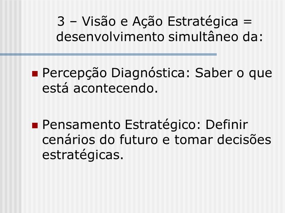 3 – Visão e Ação Estratégica = desenvolvimento simultâneo da: Percepção Diagnóstica: Saber o que está acontecendo. Pensamento Estratégico: Definir cen