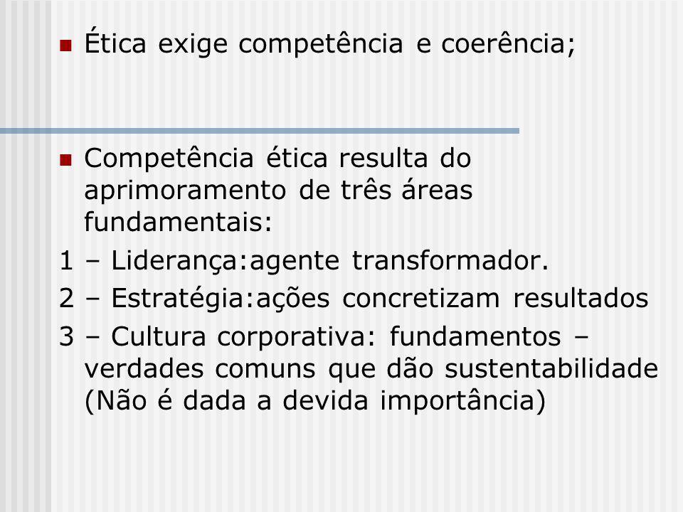 Ética exige competência e coerência; Competência ética resulta do aprimoramento de três áreas fundamentais: 1 – Liderança:agente transformador. 2 – Es
